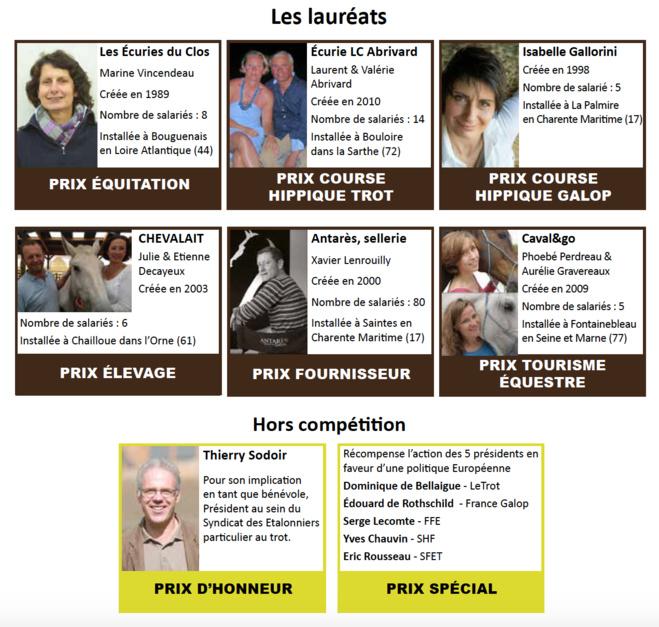 Trophées 2016 des chefs d'entreprise de la filière équine