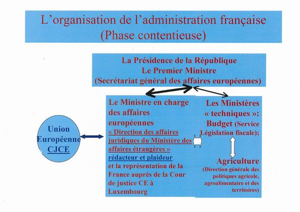 Une démarche contentieuse de droit européen : « La procédure en manquement »